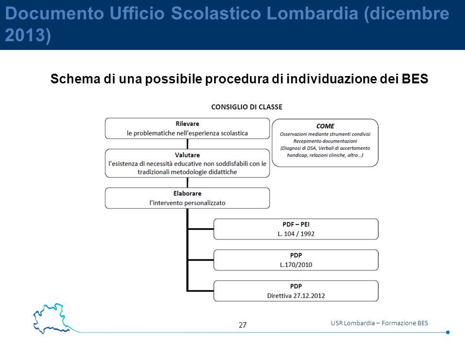 27 USR Lombardia – Formazione BES Documento Ufficio Scolastico Lombardia (dicembre 2013) Schema di una possibile procedura di individuazione dei BES