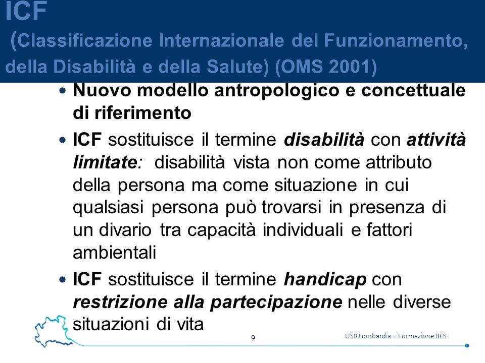 10 USR Lombardia – Formazione BES AMBITI DI FUNZIONAMENTO secondo il modello ICF, aggiornato con ICF-CY (OMS 2007) 1) CONDIZIONI FISICHE 2) FUNZIONI CORPOREE 3) STRUTTURE CORPOREE 4) ATTIVITA' PERSONALI ( Capacità- Performance) 5) PARTECIPAZIONE SOCIALE 6) FATTORI CONTESTUALI AMBIENTALI 7) FATTORI CONTESTUALI PERSONALI Intesa Stato/Regioni (2008) Diagnosi Funzionale redatta secondo i criteri del modello bio-psico-sociale alla base dell'ICF (art2, comma 2)