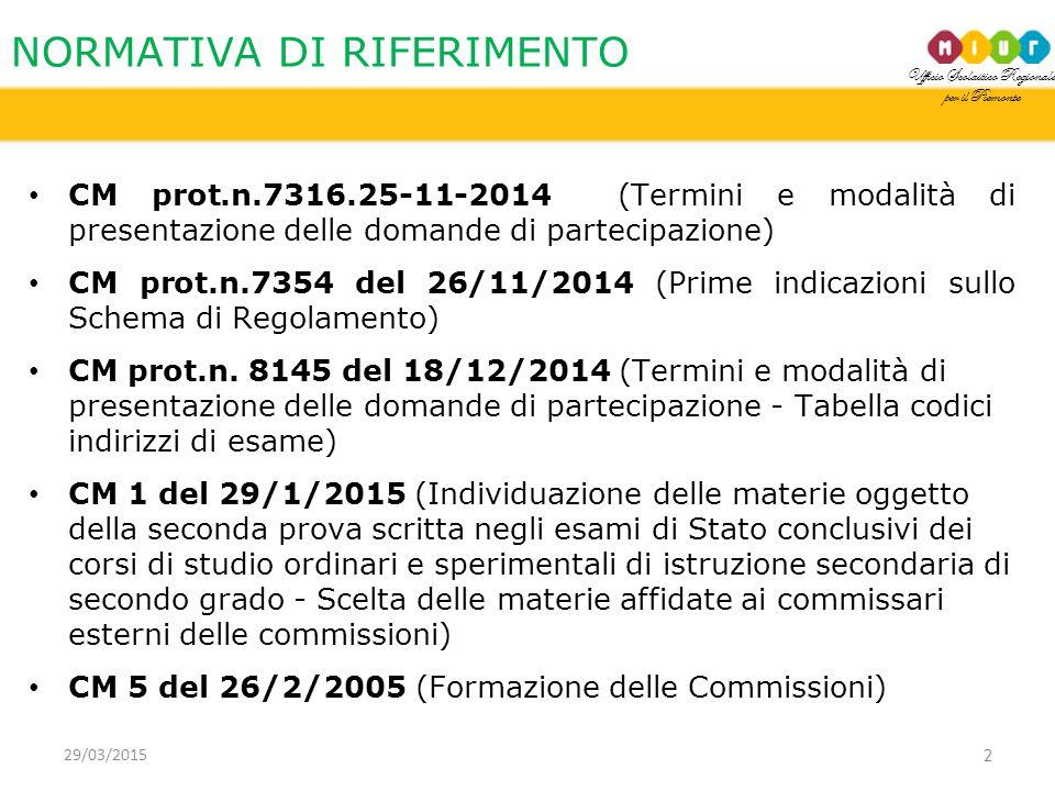 Ufficio Scolastico Regionale per il Piemonte SITO USR PIEMONTE 3 29/03/2015