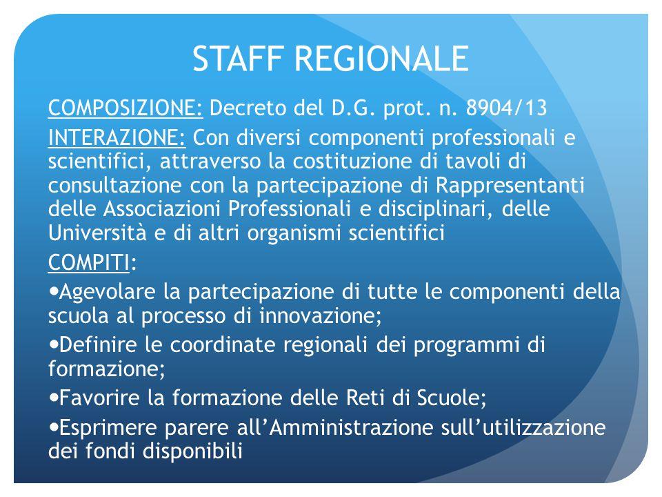 STAFF REGIONALE COMPOSIZIONE: Decreto del D.G. prot. n. 8904/13 INTERAZIONE: Con diversi componenti professionali e scientifici, attraverso la costitu