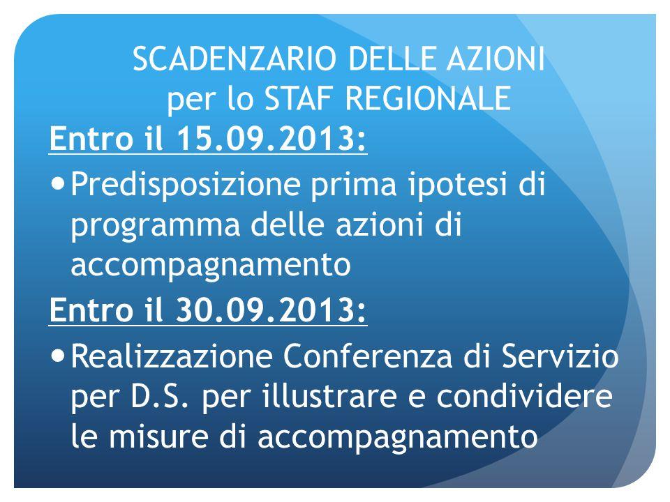 SCADENZARIO DELLE AZIONI per lo STAF REGIONALE Entro il 15.09.2013: Predisposizione prima ipotesi di programma delle azioni di accompagnamento Entro i