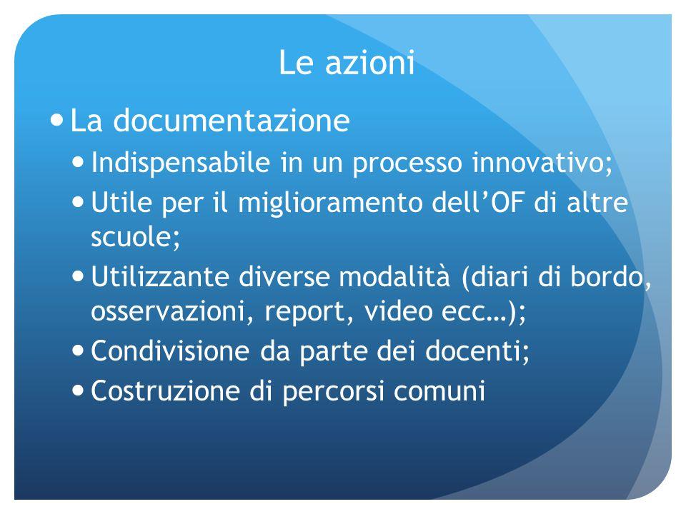 Le azioni La documentazione Indispensabile in un processo innovativo; Utile per il miglioramento dell'OF di altre scuole; Utilizzante diverse modalità