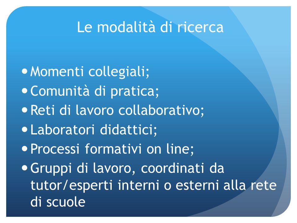 Le modalità di ricerca Momenti collegiali; Comunità di pratica; Reti di lavoro collaborativo; Laboratori didattici; Processi formativi on line; Gruppi