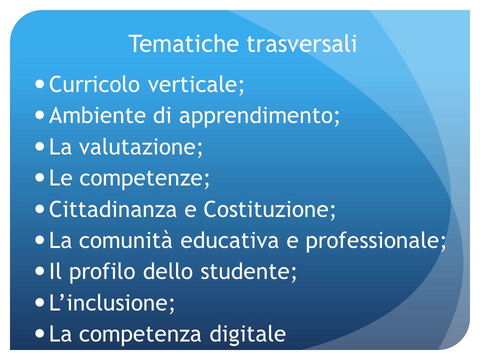 Tematiche trasversali Curricolo verticale; Ambiente di apprendimento; La valutazione; Le competenze; Cittadinanza e Costituzione; La comunità educativ