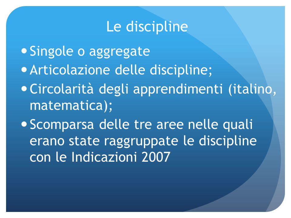 Le discipline Singole o aggregate Articolazione delle discipline; Circolarità degli apprendimenti (italino, matematica); Scomparsa delle tre aree nell