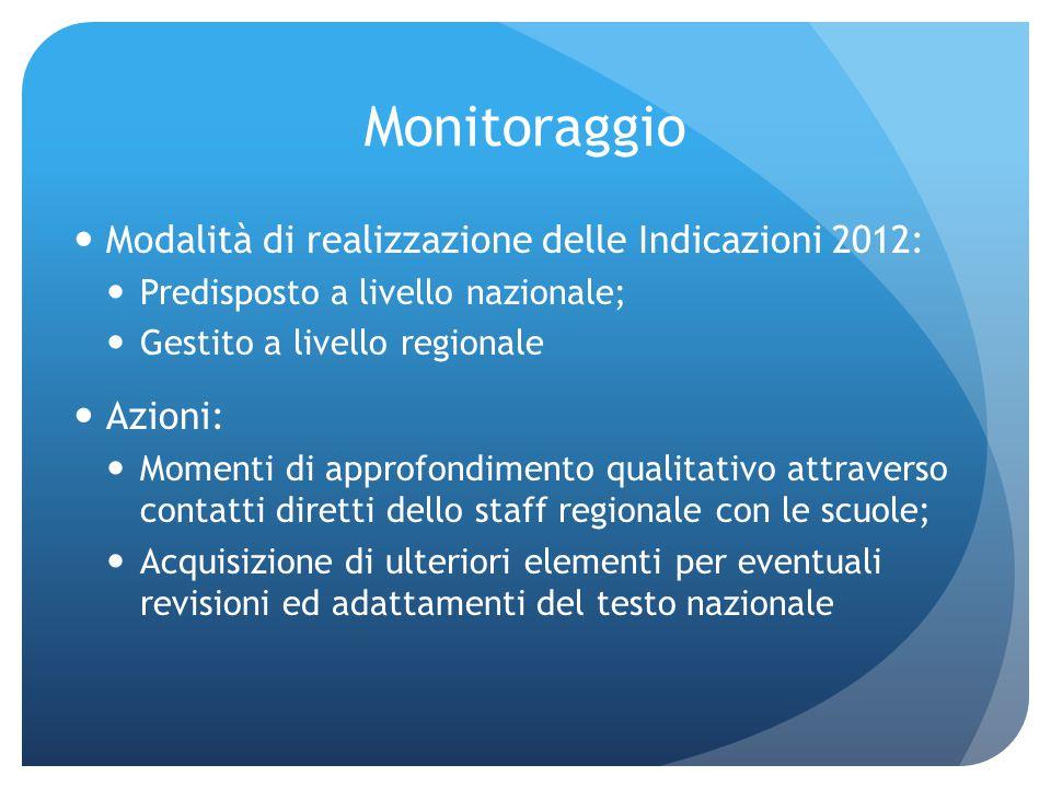 Monitoraggio Modalità di realizzazione delle Indicazioni 2012: Predisposto a livello nazionale; Gestito a livello regionale Azioni: Momenti di approfo