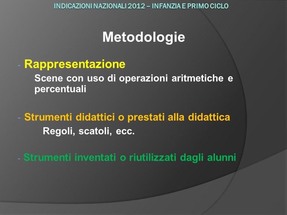 Metodologie - Rappresentazione Scene con uso di operazioni aritmetiche e percentuali - Strumenti didattici o prestati alla didattica Regoli, scatoli,
