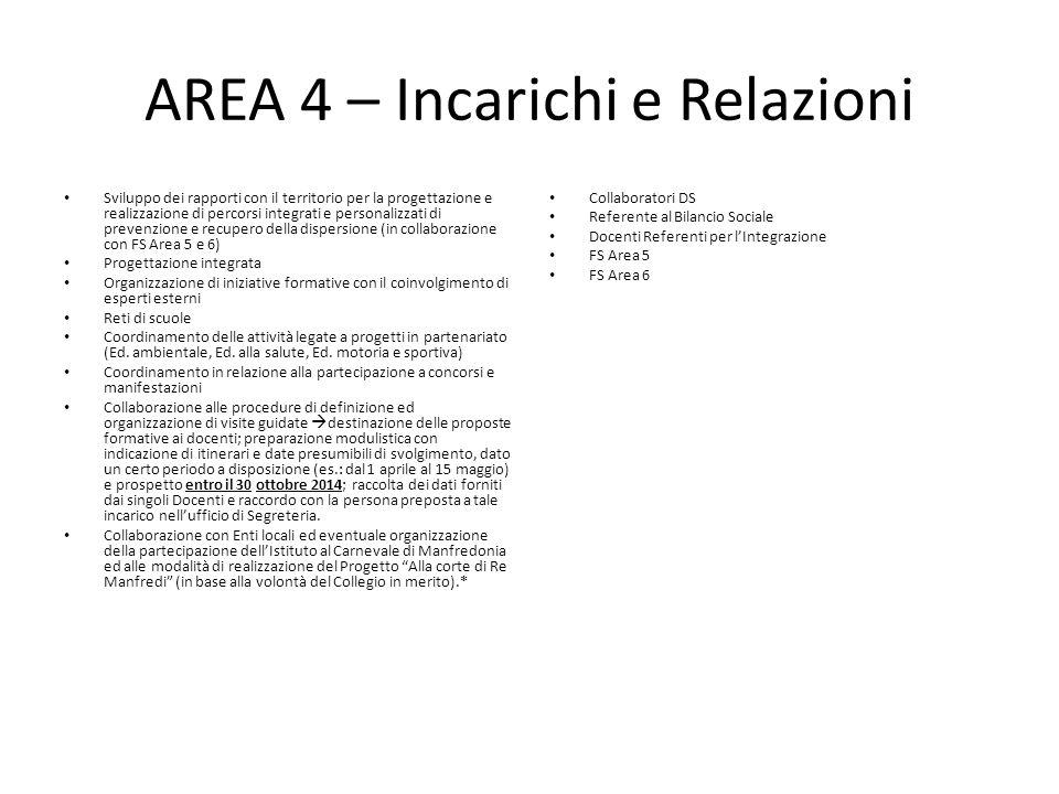 AREA 4 – Incarichi e Relazioni Sviluppo dei rapporti con il territorio per la progettazione e realizzazione di percorsi integrati e personalizzati di