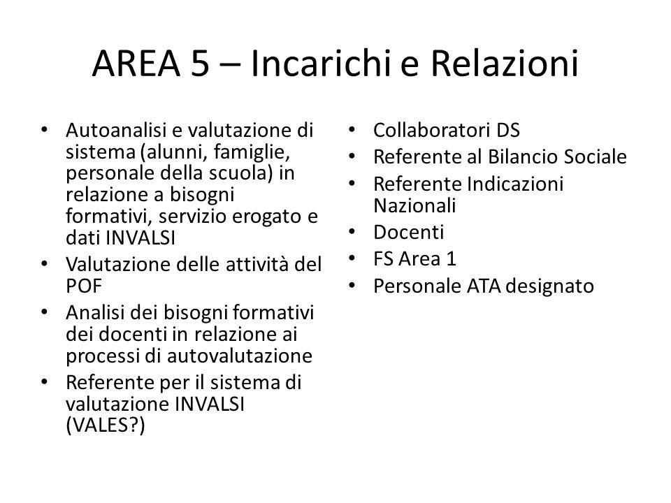 AREA 5 – Incarichi e Relazioni Autoanalisi e valutazione di sistema (alunni, famiglie, personale della scuola) in relazione a bisogni formativi, servi