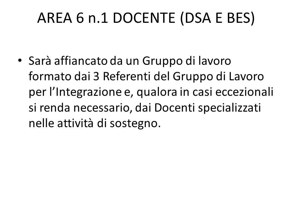 AREA 6 n.1 DOCENTE (DSA E BES) Sarà affiancato da un Gruppo di lavoro formato dai 3 Referenti del Gruppo di Lavoro per l'Integrazione e, qualora in ca