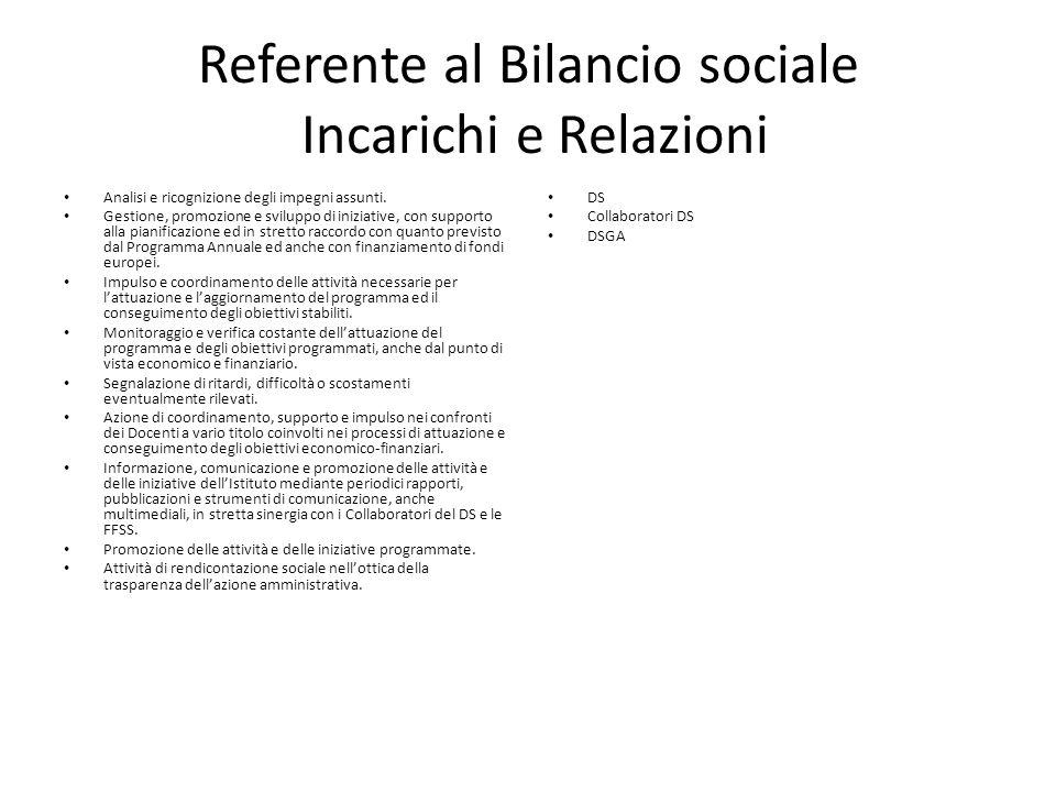 Referente al Bilancio sociale Incarichi e Relazioni Analisi e ricognizione degli impegni assunti. Gestione, promozione e sviluppo di iniziative, con s