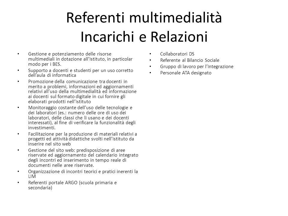 Referenti multimedialità Incarichi e Relazioni Gestione e potenziamento delle risorse multimediali in dotazione all'Istituto, in particolar modo per i