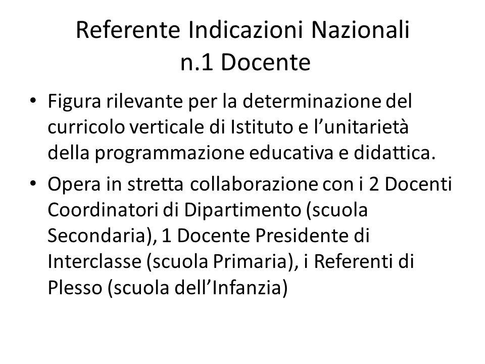 Referente Indicazioni Nazionali n.1 Docente Figura rilevante per la determinazione del curricolo verticale di Istituto e l'unitarietà della programmaz