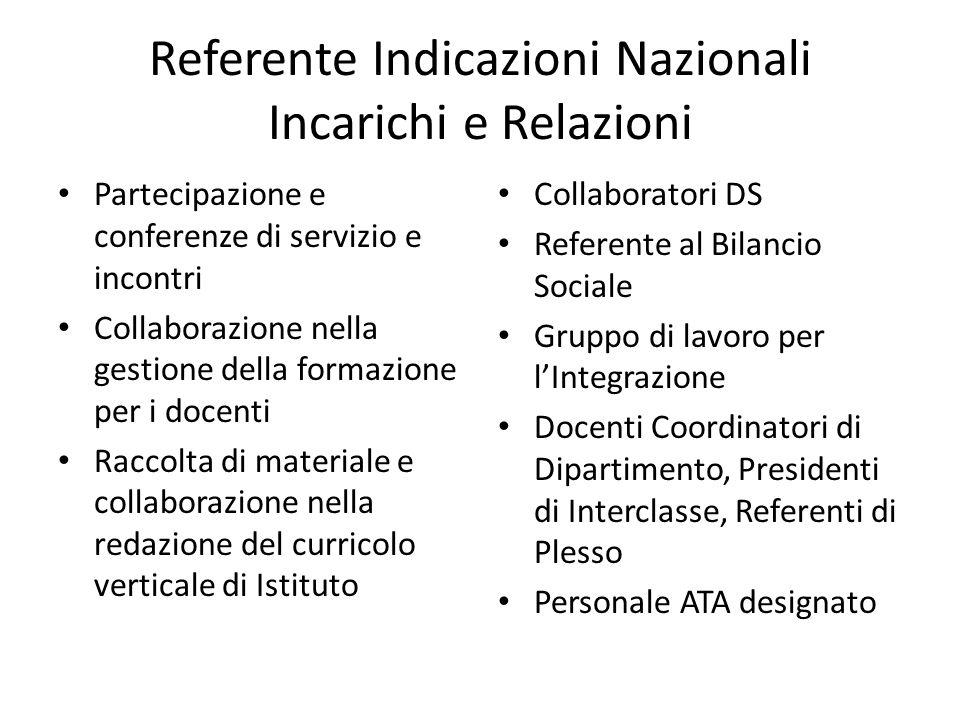 Referente Indicazioni Nazionali Incarichi e Relazioni Partecipazione e conferenze di servizio e incontri Collaborazione nella gestione della formazion