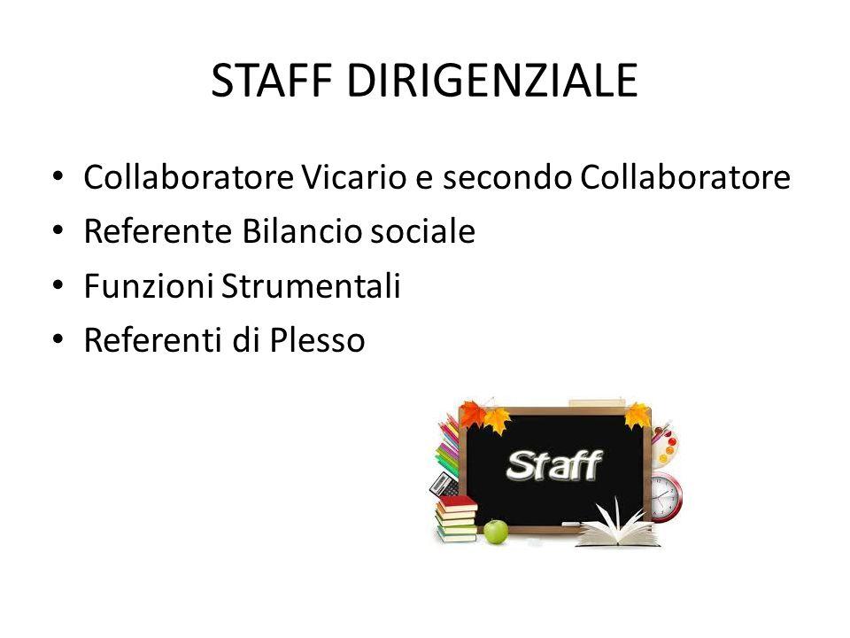 STAFF DIRIGENZIALE Collaboratore Vicario e secondo Collaboratore Referente Bilancio sociale Funzioni Strumentali Referenti di Plesso