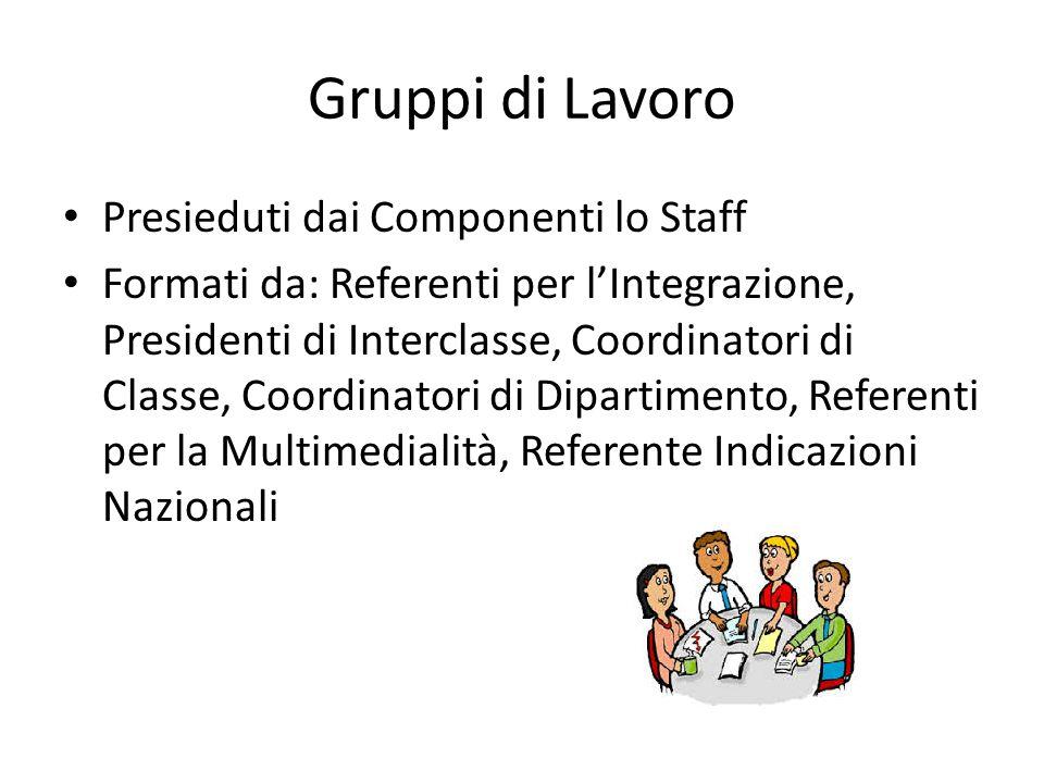 Gruppi di Lavoro Presieduti dai Componenti lo Staff Formati da: Referenti per l'Integrazione, Presidenti di Interclasse, Coordinatori di Classe, Coord