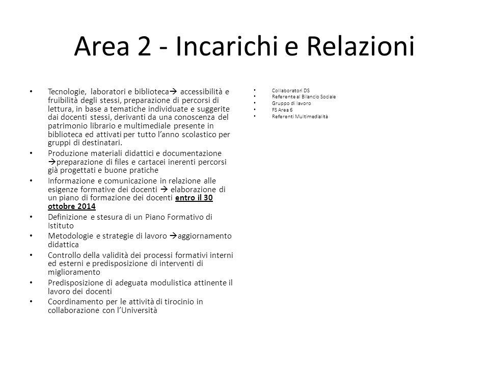 Area 2 - Incarichi e Relazioni Tecnologie, laboratori e biblioteca  accessibilità e fruibilità degli stessi, preparazione di percorsi di lettura, in