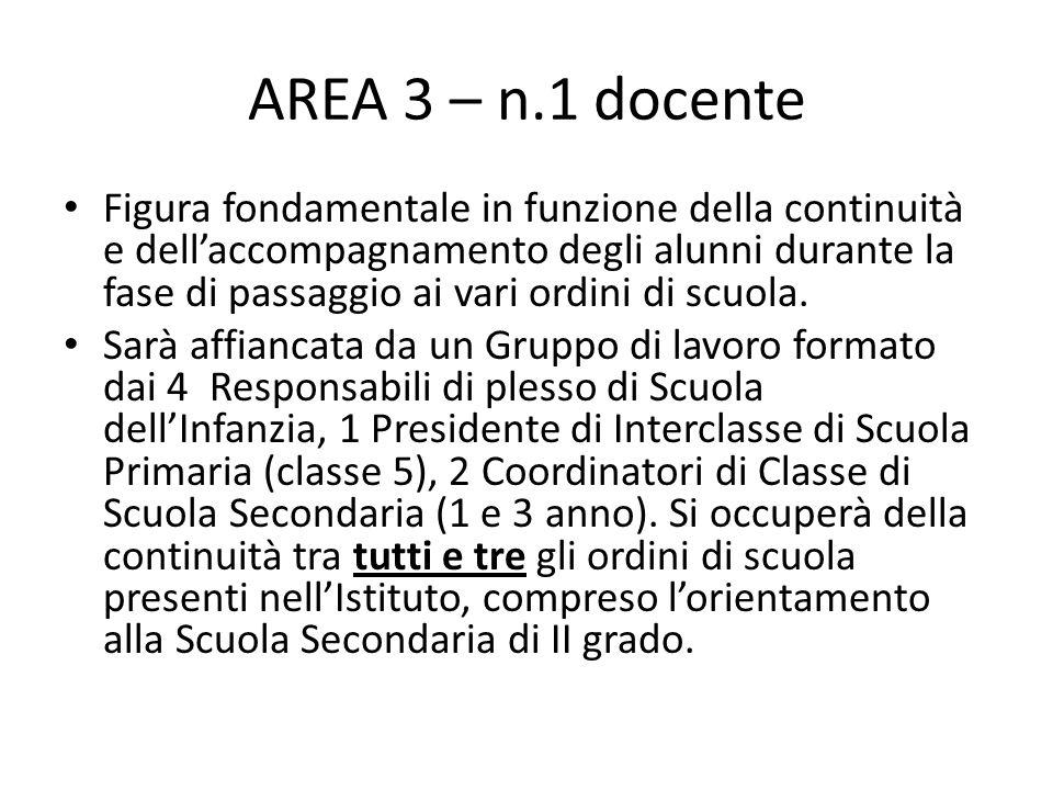 AREA 3 – n.1 docente Figura fondamentale in funzione della continuità e dell'accompagnamento degli alunni durante la fase di passaggio ai vari ordini
