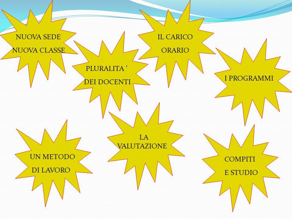 NUOVA SEDE NUOVA CLASSE PLURALITA ' DEI DOCENTI IL CARICO ORARIO I PROGRAMMI UN METODO DI LAVORO LA VALUTAZIONE COMPITI E STUDIO