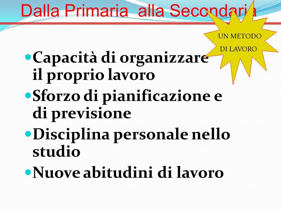 Capacità di organizzare il proprio lavoro Sforzo di pianificazione e di previsione Disciplina personale nello studio Nuove abitudini di lavoro Dalla P