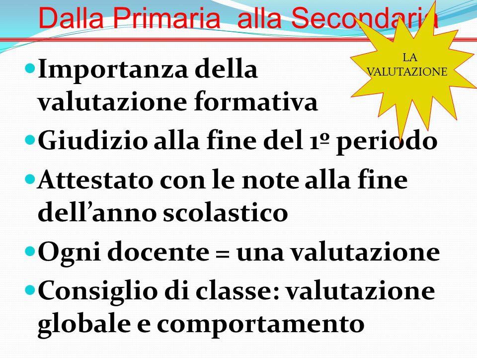 Importanza della valutazione formativa Giudizio alla fine del 1º periodo Attestato con le note alla fine dell'anno scolastico Ogni docente = una valut
