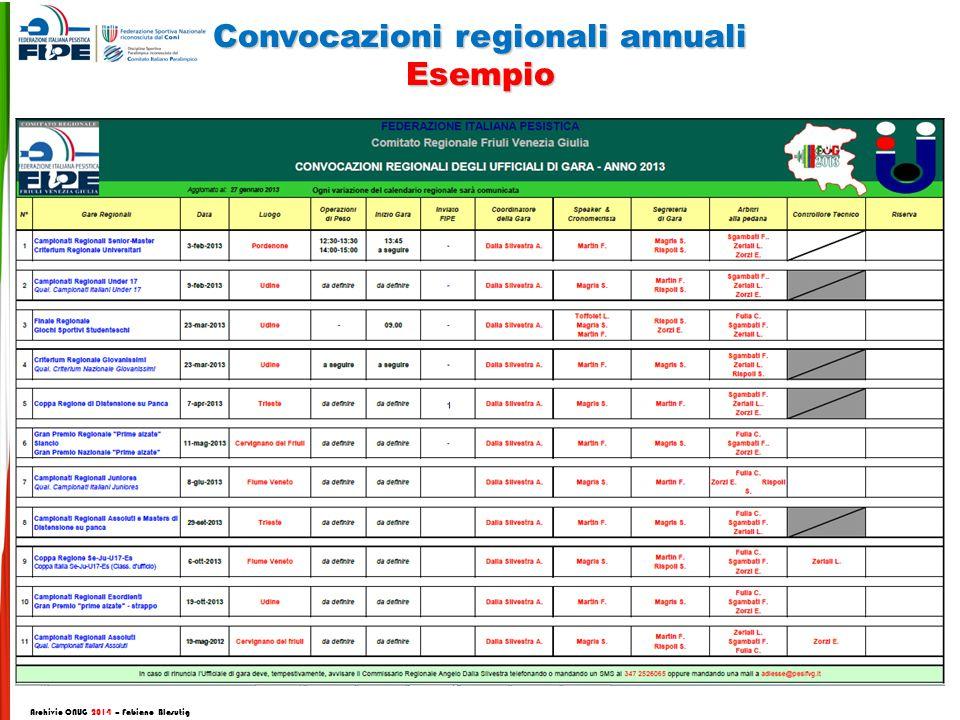 Archivio CNUG 2014 – Fabiano Blasutig Convocazioni regionali annuali Esempio