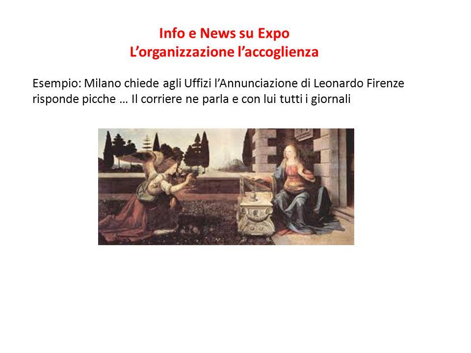 Info e News su Expo L'organizzazione l'accoglienza Esempio: Milano chiede agli Uffizi l'Annunciazione di Leonardo Firenze risponde picche … Il corrier