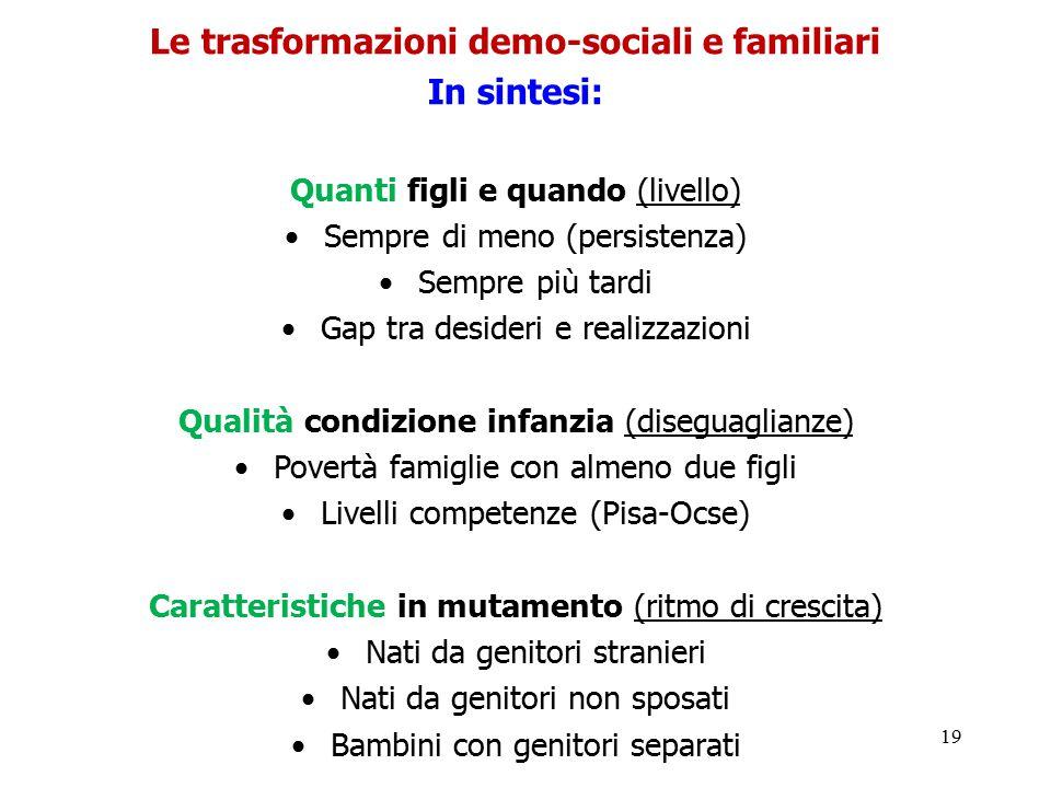 19 Le trasformazioni demo-sociali e familiari In sintesi: Quanti figli e quando (livello) Sempre di meno (persistenza) Sempre più tardi Gap tra deside