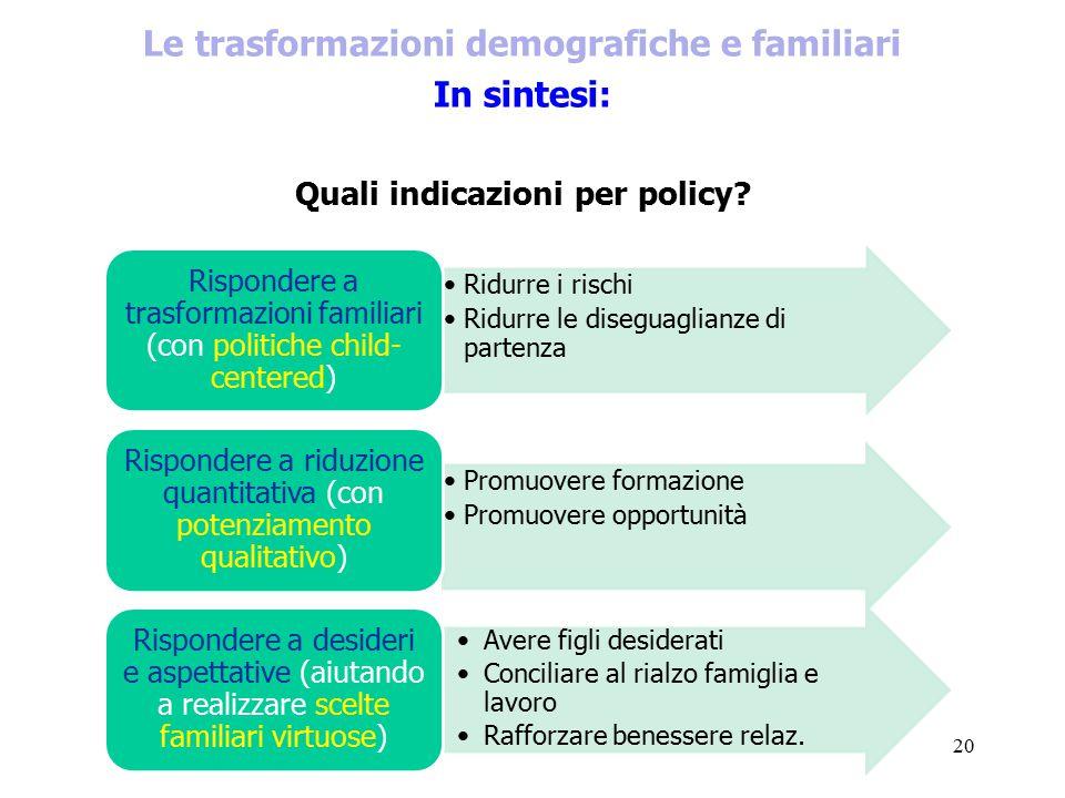 20 Le trasformazioni demografiche e familiari In sintesi: Quali indicazioni per policy? Ridurre i rischi Ridurre le diseguaglianze di partenza Rispond