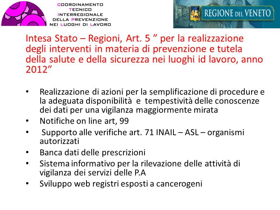 Intesa Stato – Regioni, Art.
