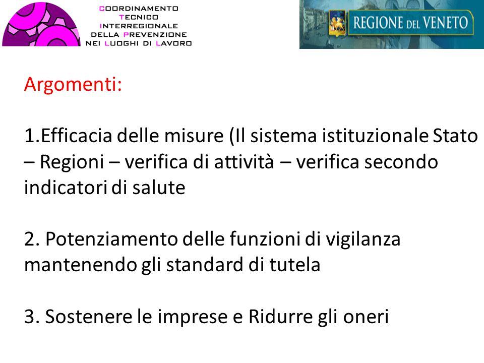 Argomenti: 1.Efficacia delle misure (Il sistema istituzionale Stato – Regioni – verifica di attività – verifica secondo indicatori di salute 2.