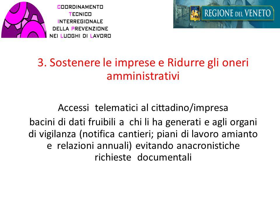 3. Sostenere le imprese e Ridurre gli oneri amministrativi Accessi telematici al cittadino/impresa bacini di dati fruibili a chi li ha generati e agli