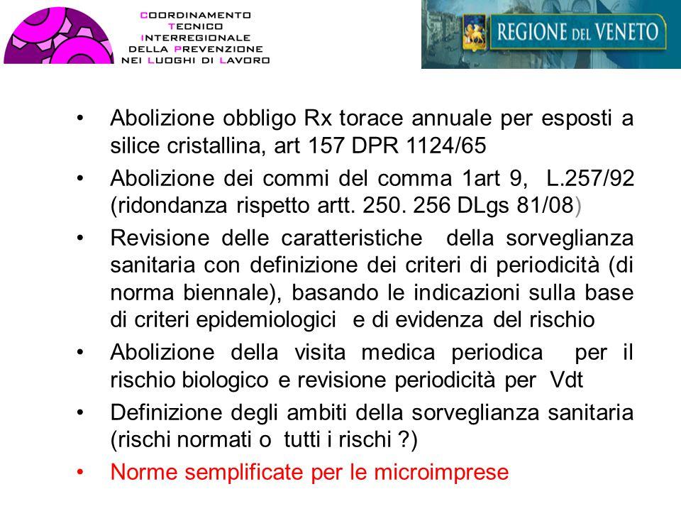 Abolizione obbligo Rx torace annuale per esposti a silice cristallina, art 157 DPR 1124/65 Abolizione dei commi del comma 1art 9, L.257/92 (ridondanza rispetto artt.