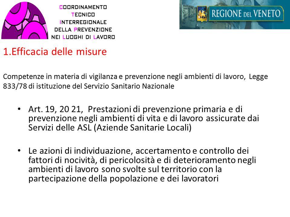 Art. 19, 20 21, Prestazioni di prevenzione primaria e di prevenzione negli ambienti di vita e di lavoro assicurate dai Servizi delle ASL (Aziende Sani