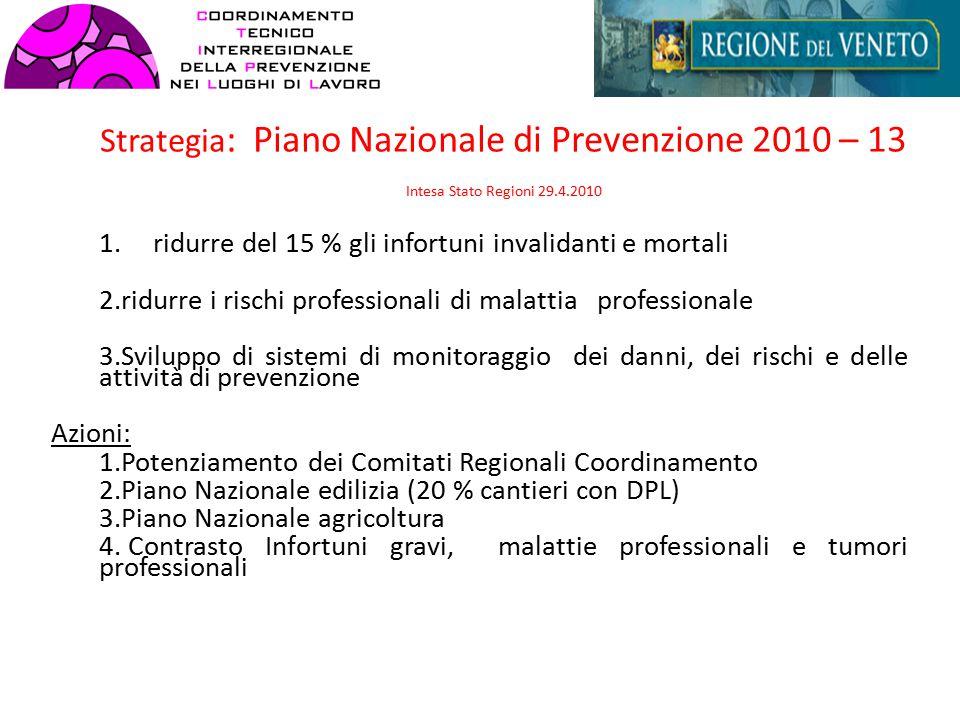 Verifica d'efficacia; attività di prevenzione delle ASL
