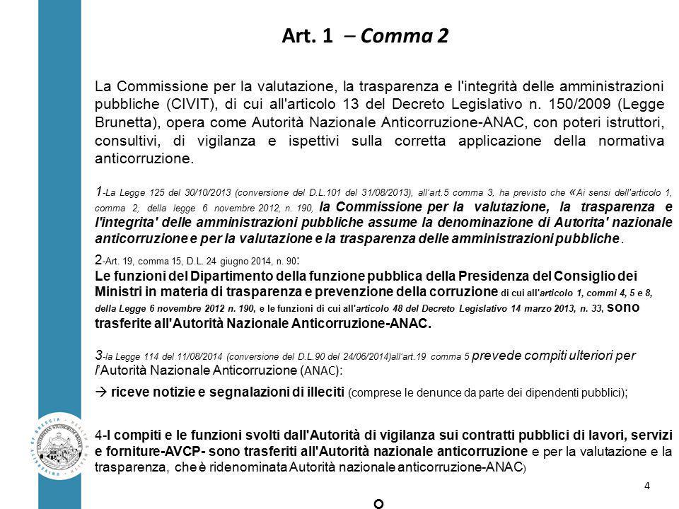 Art. 1 – Comma 2 La Commissione per la valutazione, la trasparenza e l'integrità delle amministrazioni pubbliche (CIVIT), di cui all'articolo 13 del D