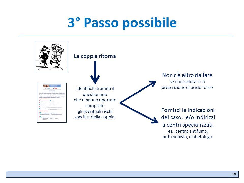 3° Passo possibile La coppia ritorna Identifichi tramite il questionario che ti hanno riportato compilato gli eventuali rischi specifici della coppia.