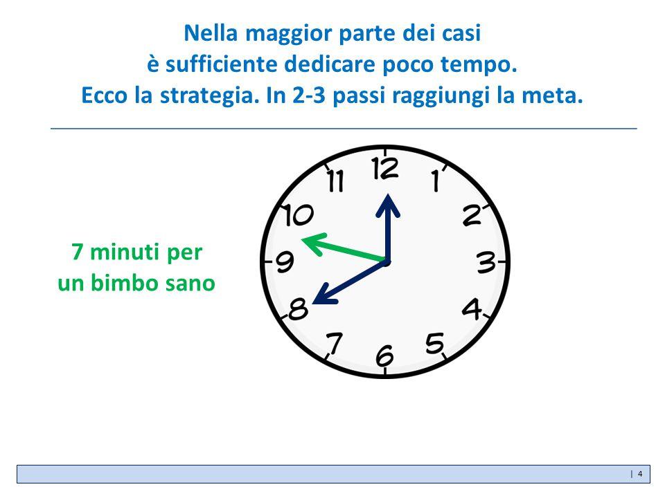 Nella maggior parte dei casi è sufficiente dedicare poco tempo. Ecco la strategia. In 2-3 passi raggiungi la meta. 7 minuti per un bimbo sano | 4