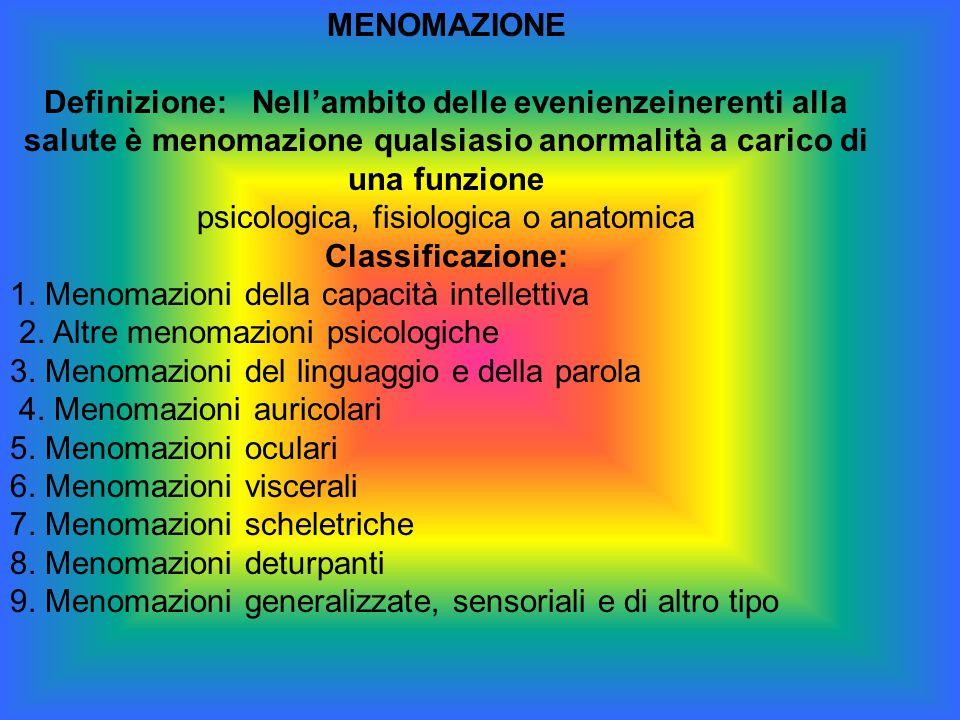 MENOMAZIONE Definizione: Nell'ambito delle evenienzeinerenti alla salute è menomazione qualsiasio anormalità a carico di una funzione psicologica, fis