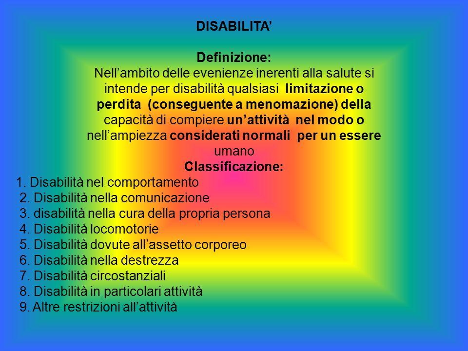 DISABILITA' Definizione: Nell'ambito delle evenienze inerenti alla salute si intende per disabilità qualsiasi limitazione o perdita (conseguente a men
