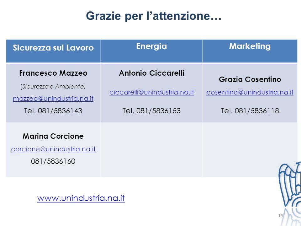 Grazie per l'attenzione… 19 Sicurezza sul Lavoro EnergiaMarketing Francesco Mazzeo (Sicurezza e Ambiente) mazzeo@unindustria.na.it Tel.