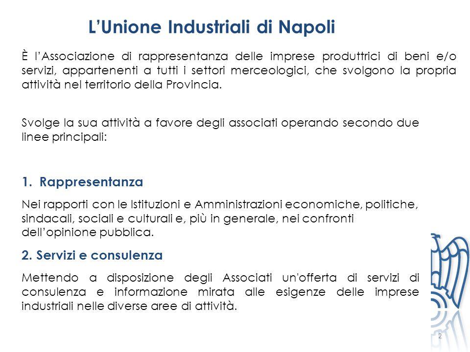 2 L'Unione Industriali di Napoli È l'Associazione di rappresentanza delle imprese produttrici di beni e/o servizi, appartenenti a tutti i settori merceologici, che svolgono la propria attività nel territorio della Provincia.