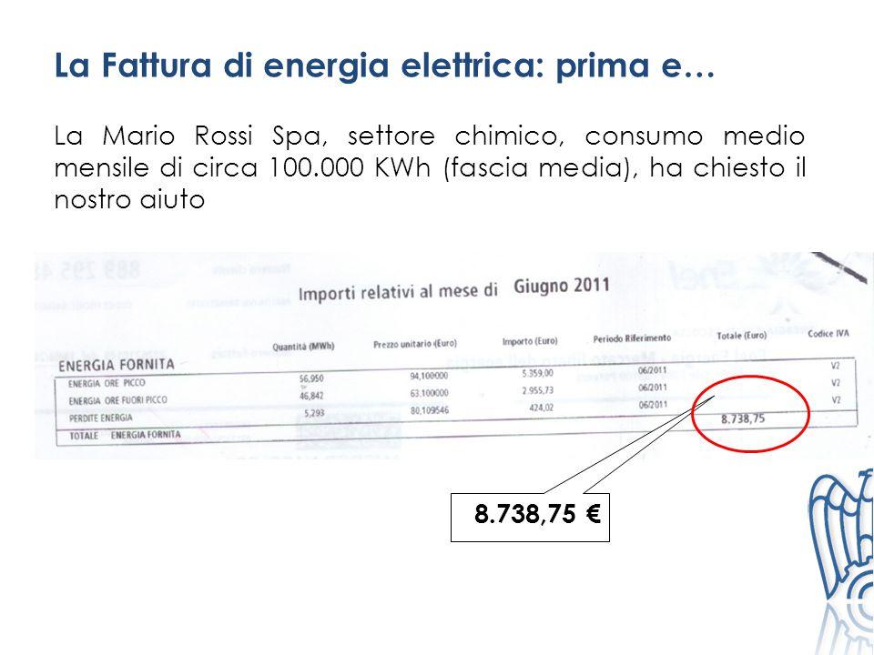 La Fattura di energia elettrica: prima e… La Mario Rossi Spa, settore chimico, consumo medio mensile di circa 100.000 KWh (fascia media), ha chiesto il nostro aiuto 8.738,75 €