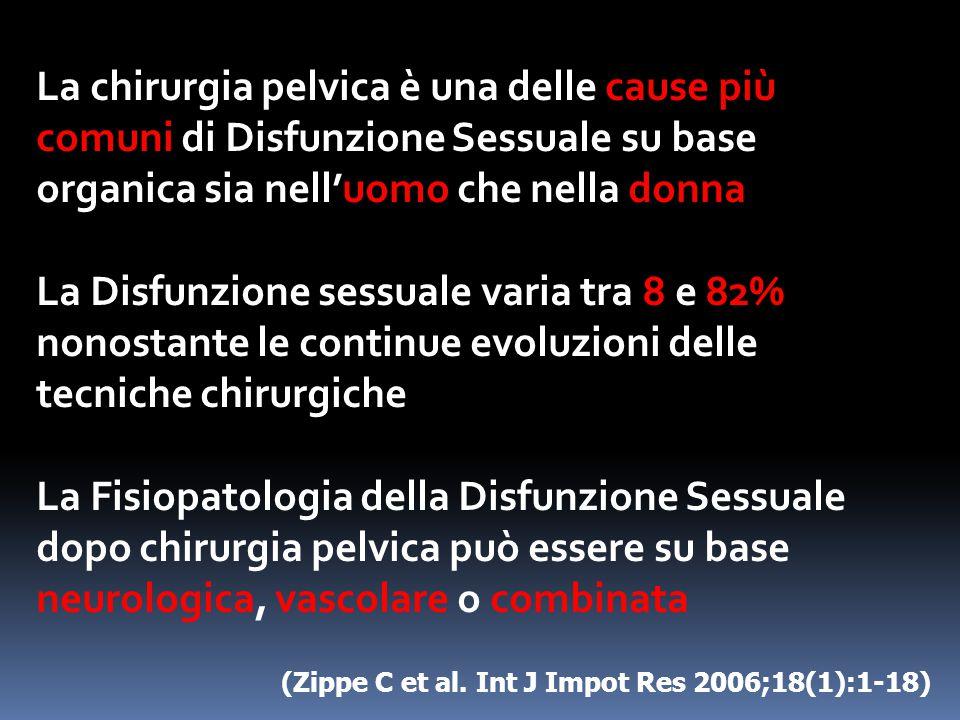 La chirurgia pelvica è una delle cause più comuni di Disfunzione Sessuale su base organica sia nell'uomo che nella donna La Disfunzione sessuale varia