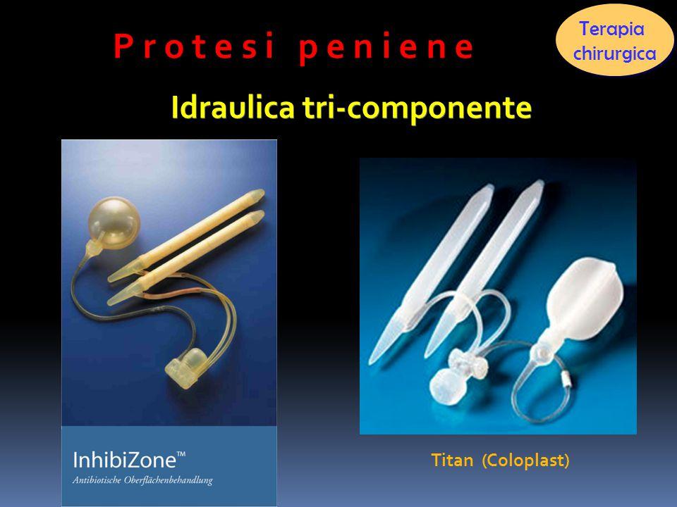 Terapia chirurgica Terapia chirurgica P r o t e s i p e n i e n e Idraulica tri-componente Titan (Coloplast)