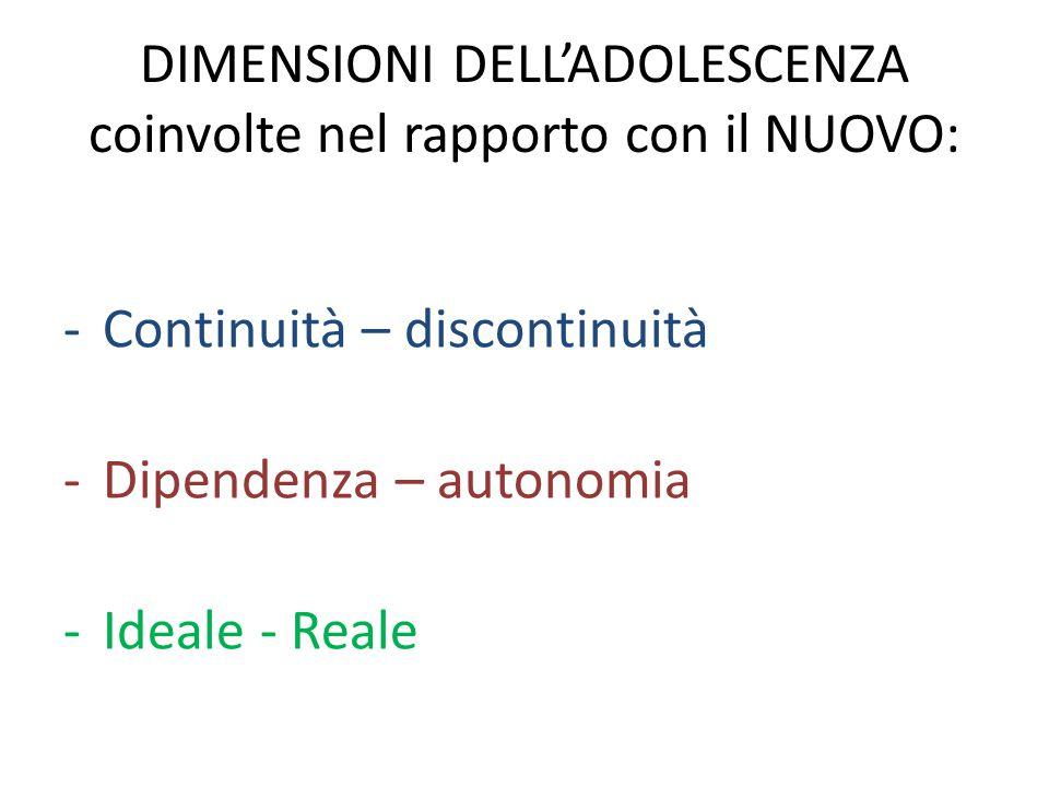 DIMENSIONI DELL'ADOLESCENZA coinvolte nel rapporto con il NUOVO: -Continuità – discontinuità -Dipendenza – autonomia -Ideale - Reale