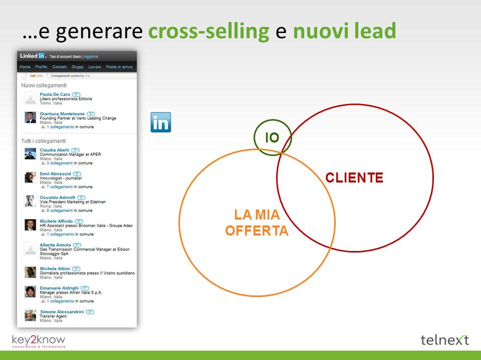…e generare cross-selling e nuovi lead CLIENTE IO LA MIA OFFERTA