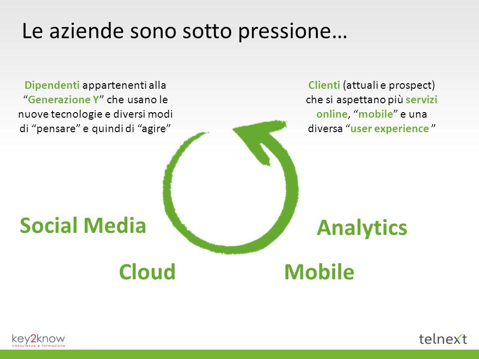 Le aziende sono sotto pressione… Dipendenti appartenenti alla Generazione Y che usano le nuove tecnologie e diversi modi di pensare e quindi di agire Clienti (attuali e prospect) che si aspettano più servizi online, mobile e una diversa user experience Cloud Social Media Analytics Mobile