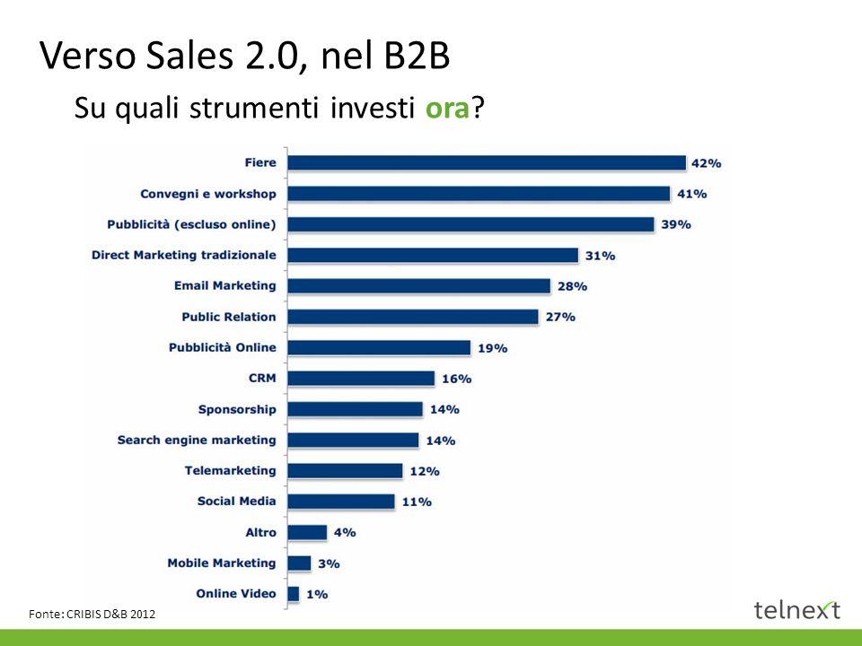 Verso Sales 2.0, nel B2B Fonte: CRIBIS D&B 2012 Su quali strumenti investi ora?