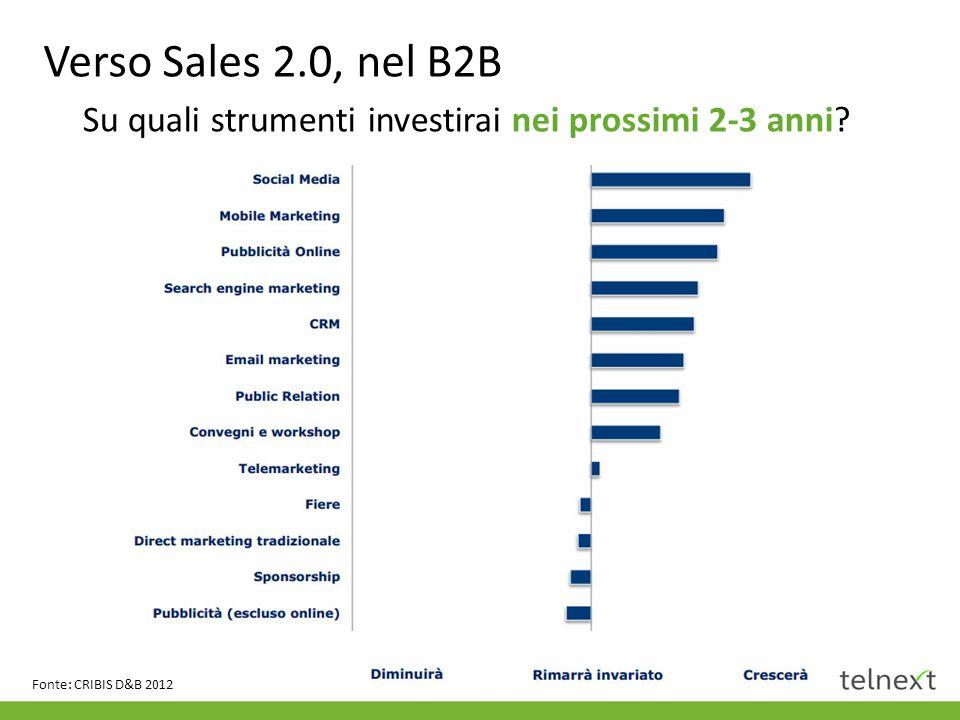 Verso Sales 2.0, nel B2B Su quali strumenti investirai nei prossimi 2-3 anni.